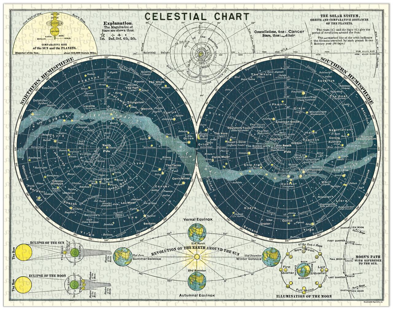 Celestial Vintage Puzzle image 2